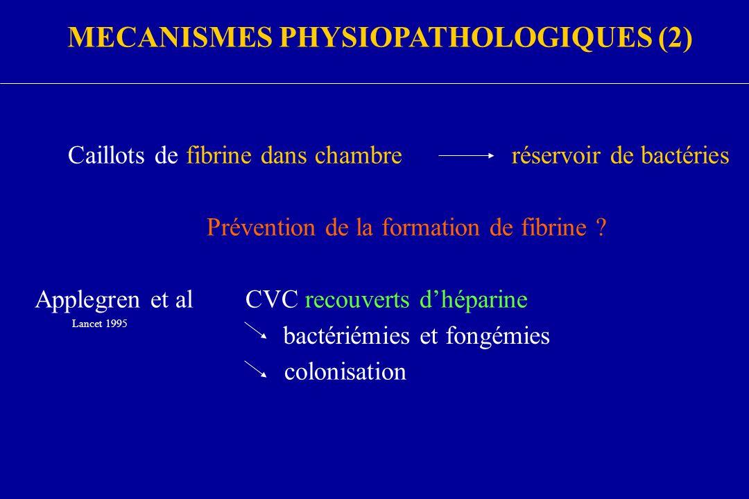 MECANISMES PHYSIOPATHOLOGIQUES (2)