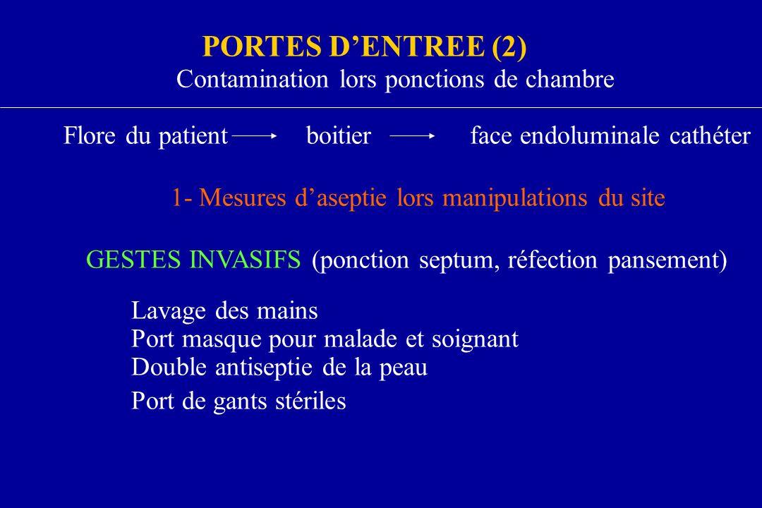 PORTES D'ENTREE (2) Contamination lors ponctions de chambre