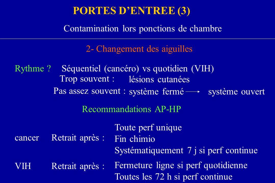 PORTES D'ENTREE (3) Contamination lors ponctions de chambre