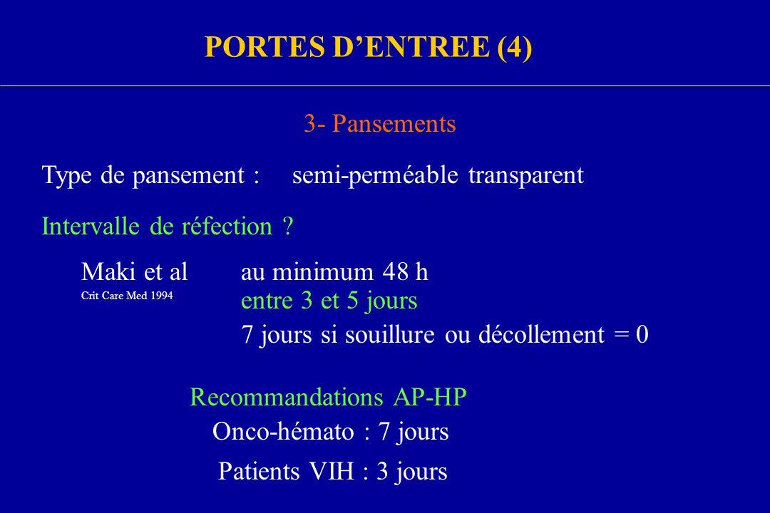 PORTES D'ENTREE (4) 3- Pansements Type de pansement :
