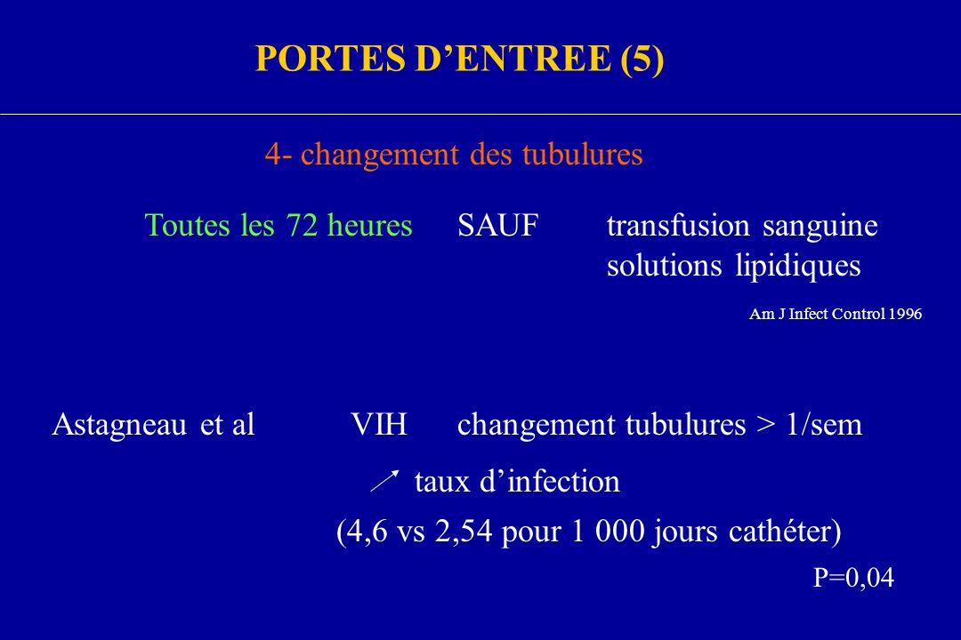 PORTES D'ENTREE (5) 4- changement des tubulures Toutes les 72 heures