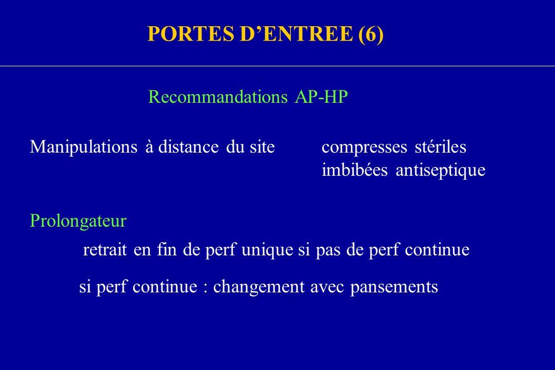 PORTES D'ENTREE (6) Recommandations AP-HP