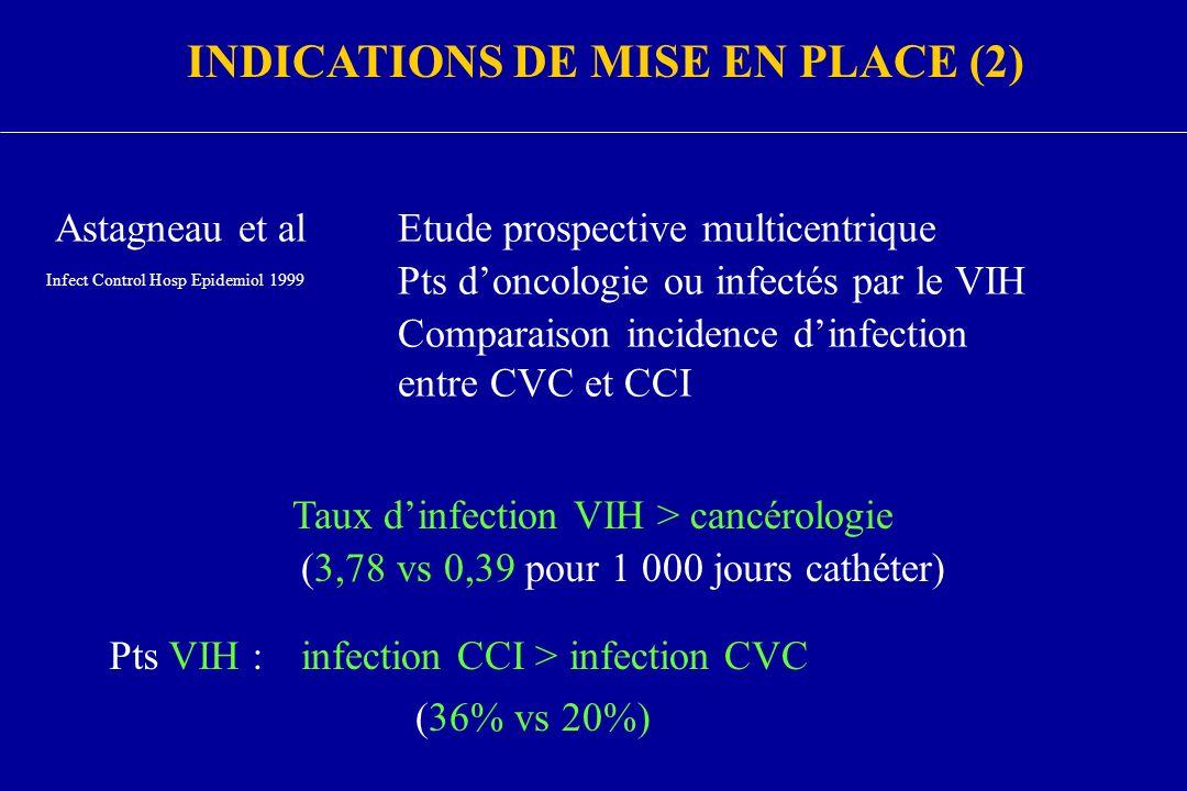 INDICATIONS DE MISE EN PLACE (2)