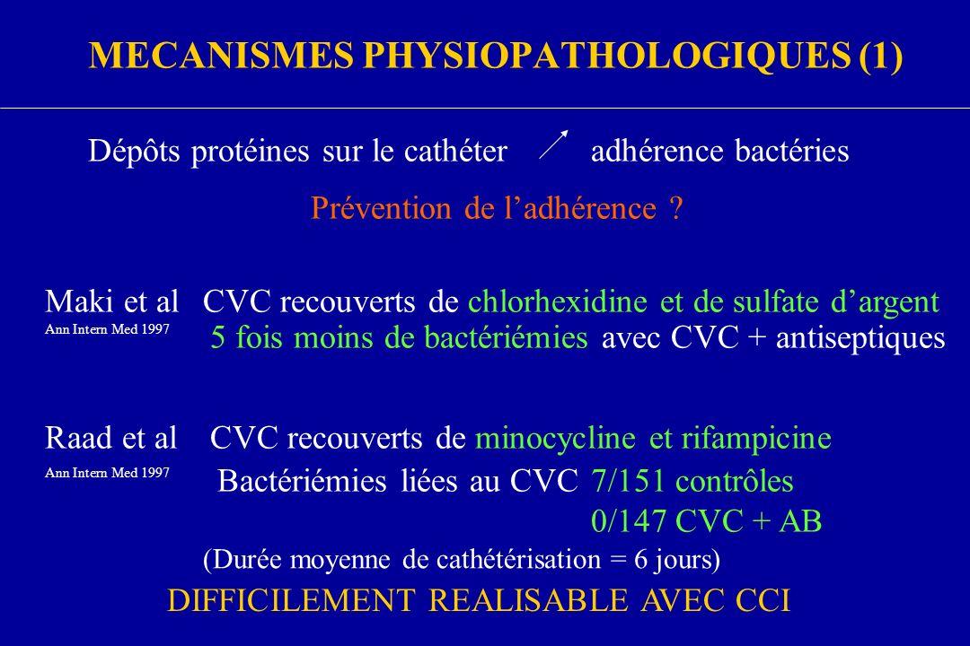 MECANISMES PHYSIOPATHOLOGIQUES (1)