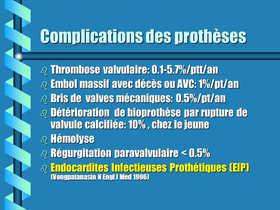 Complications des prothèses