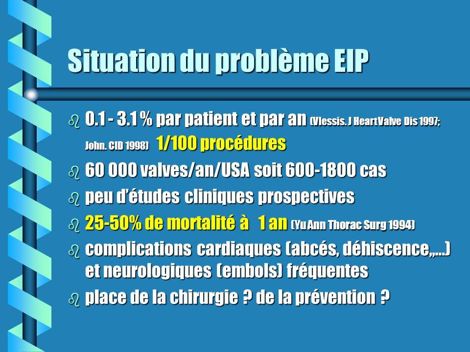 Situation du problème EIP