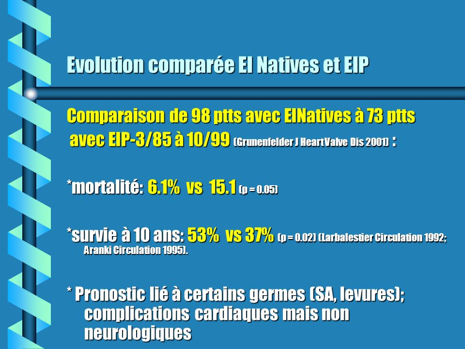 Evolution comparée EI Natives et EIP