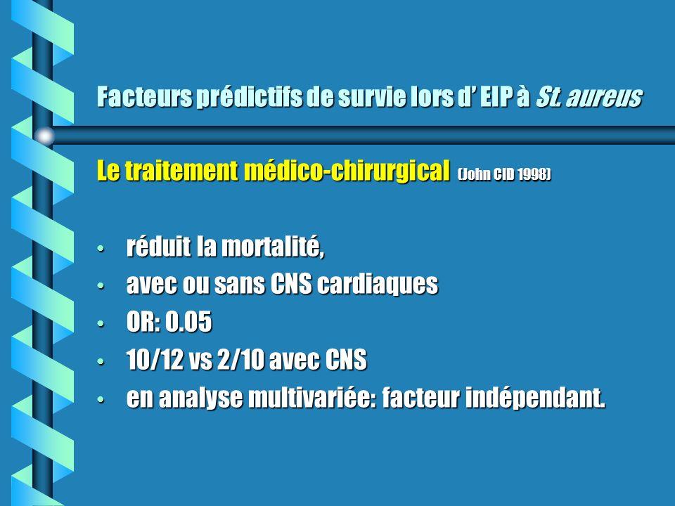 Facteurs prédictifs de survie lors d' EIP à St. aureus