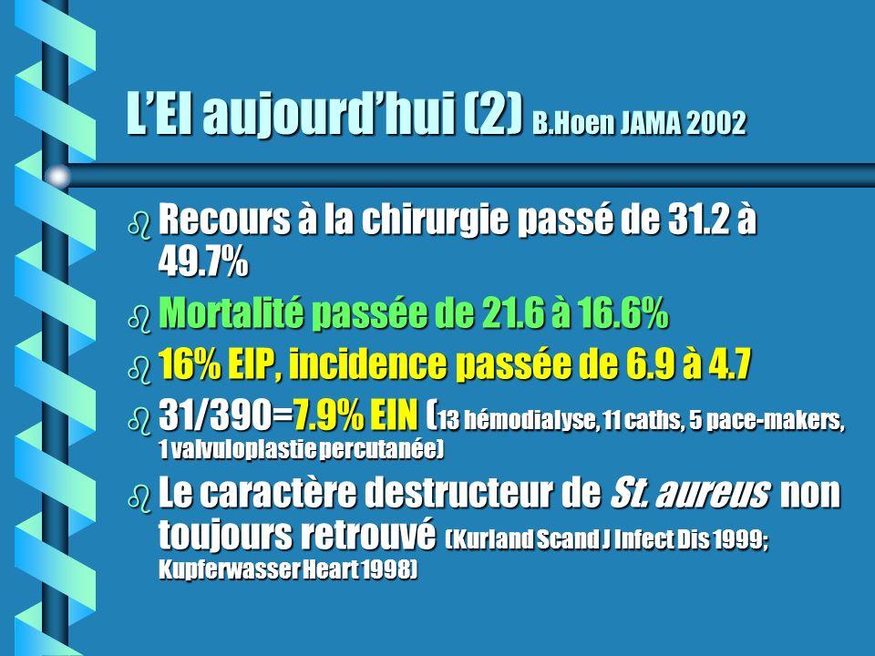L'EI aujourd'hui (2) B.Hoen JAMA 2002