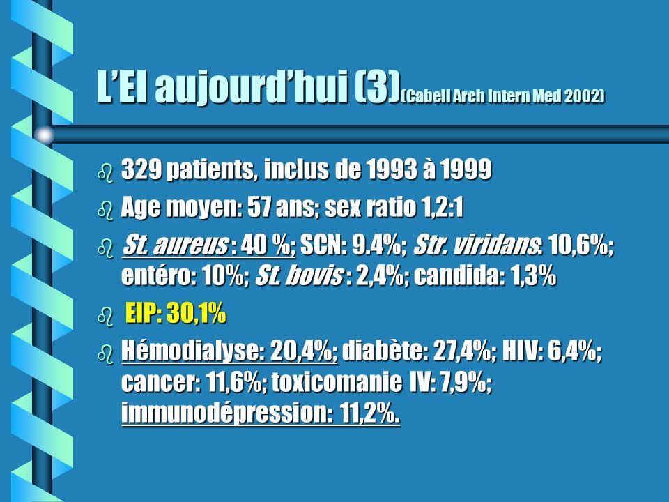 L'EI aujourd'hui (3)(Cabell Arch Intern Med 2002)