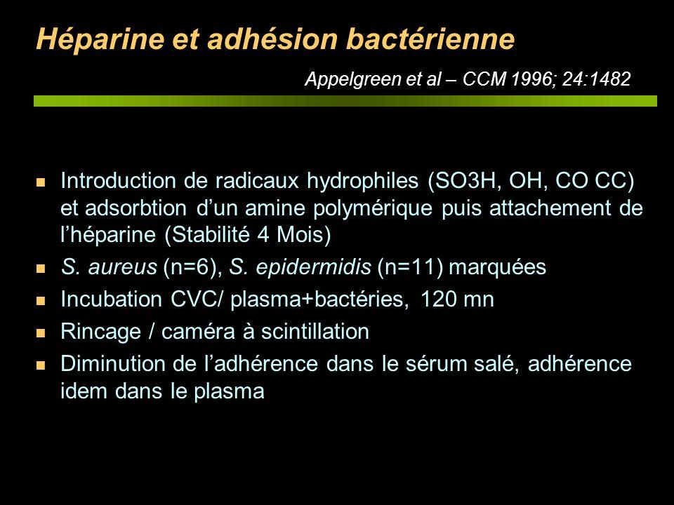 Héparine et adhésion bactérienne Appelgreen et al – CCM 1996; 24:1482
