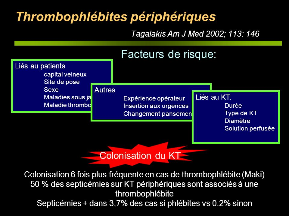 Thrombophlébites périphériques Tagalakis Am J Med 2002; 113: 146