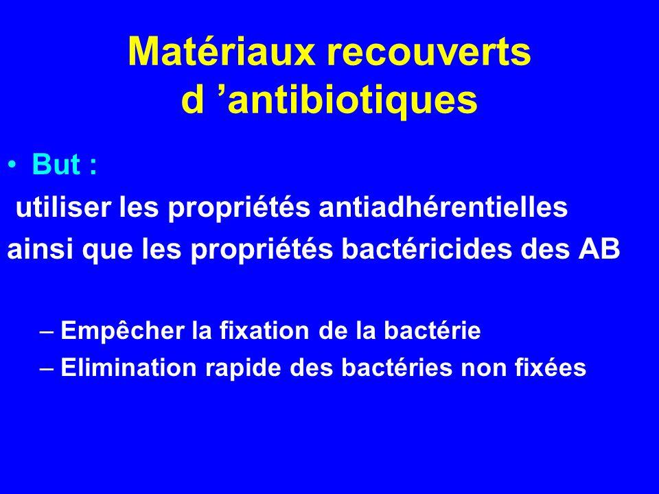 Matériaux recouverts d 'antibiotiques