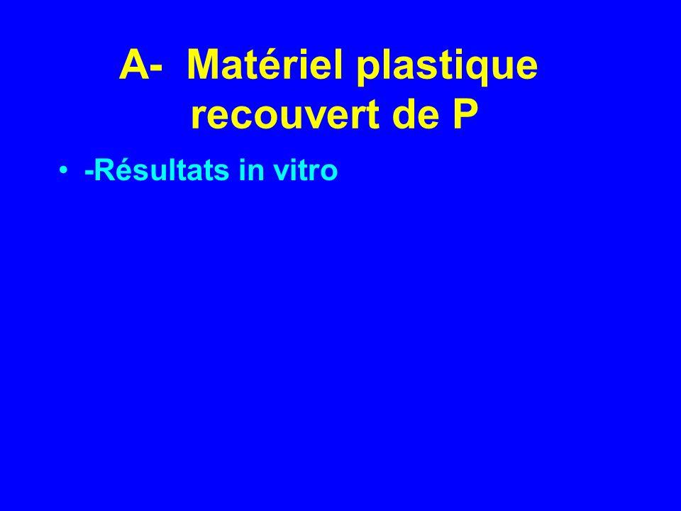 A- Matériel plastique recouvert de P