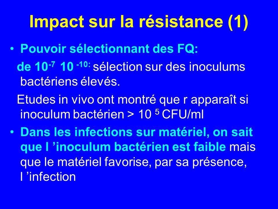 Impact sur la résistance (1)