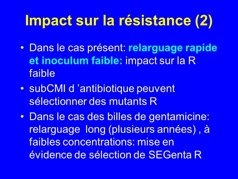 Impact sur la résistance (2)