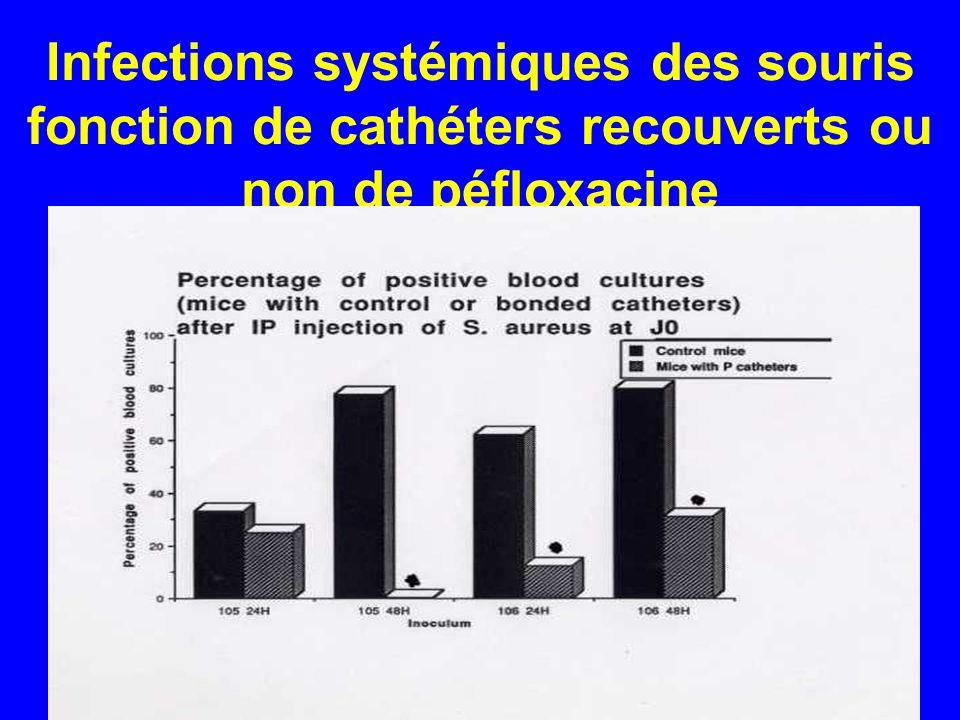 Infections systémiques des souris fonction de cathéters recouverts ou non de péfloxacine