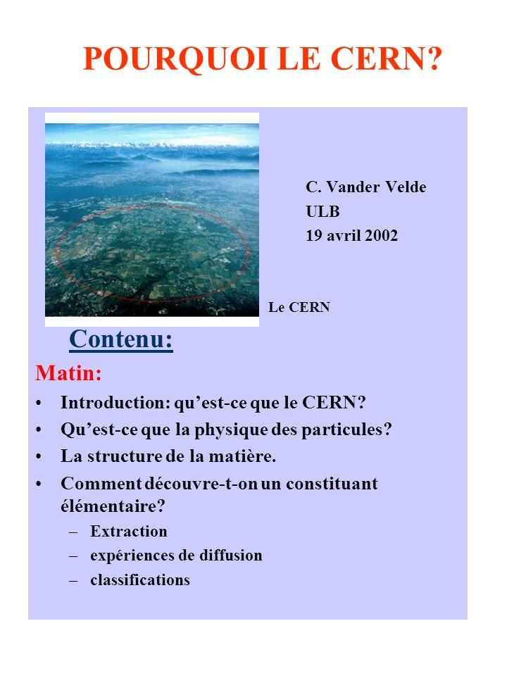 POURQUOI LE CERN Contenu: Matin: Introduction: qu'est-ce que le CERN