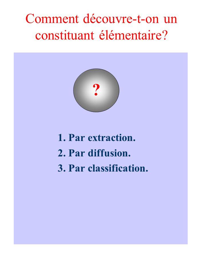 Comment découvre-t-on un constituant élémentaire