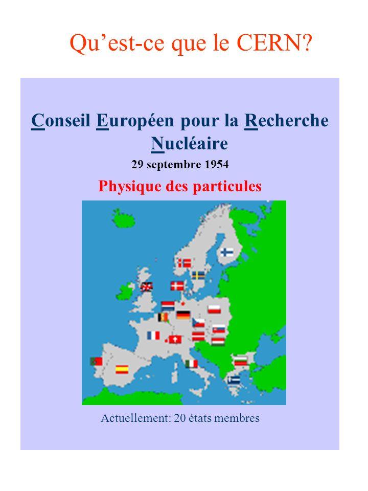 Conseil Européen pour la Recherche Nucléaire Physique des particules