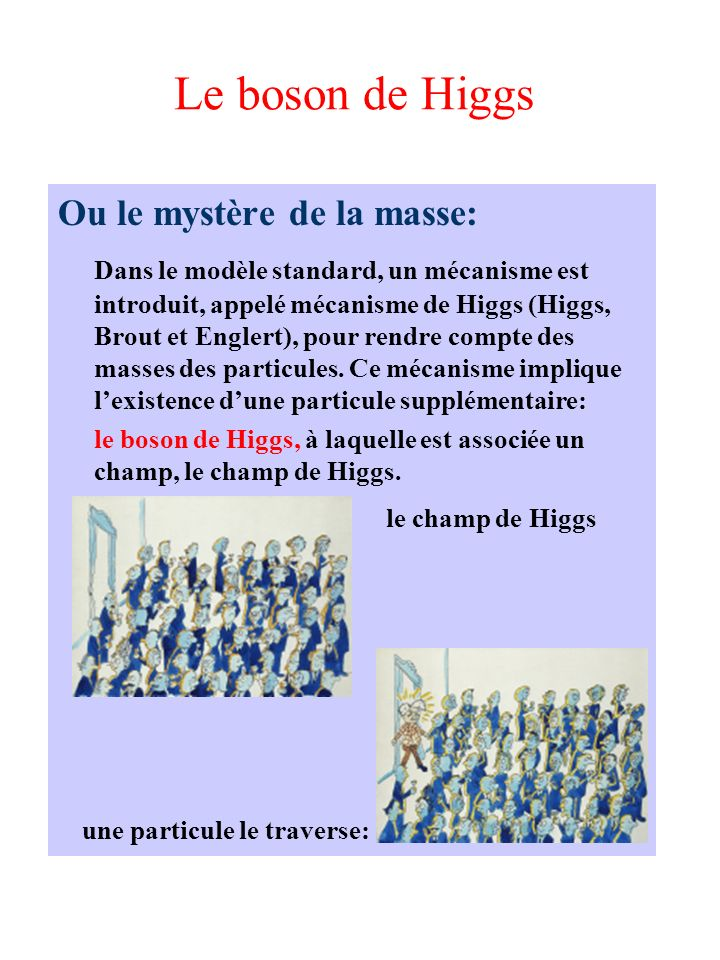 Le boson de Higgs Ou le mystère de la masse: