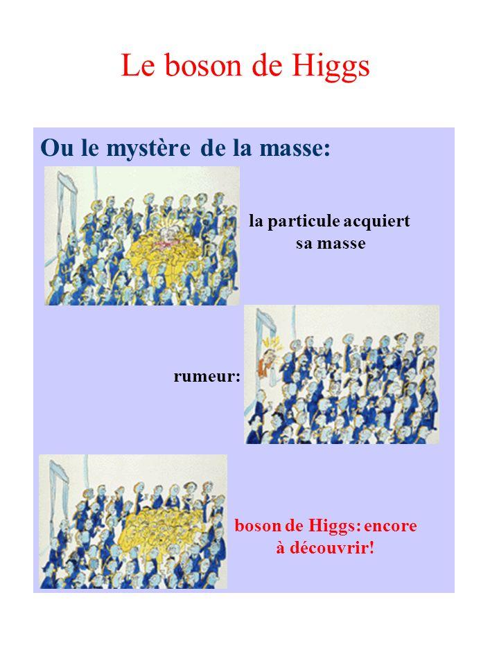 Le boson de Higgs Ou le mystère de la masse: la particule acquiert