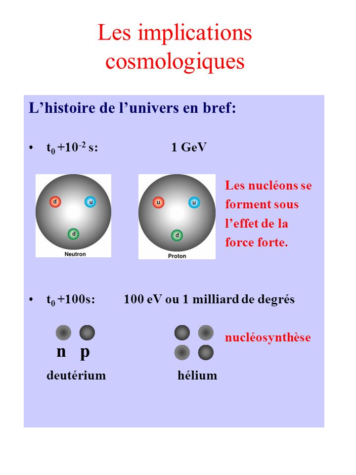 Les implications cosmologiques