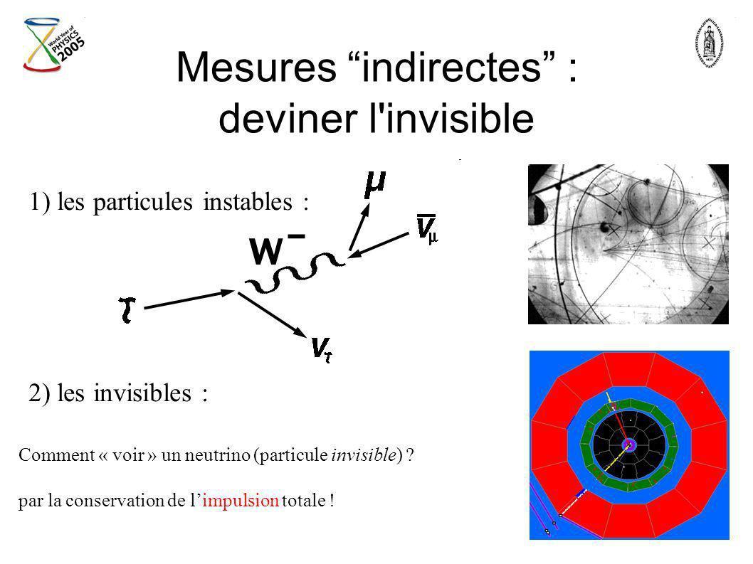 Mesures indirectes : deviner l invisible