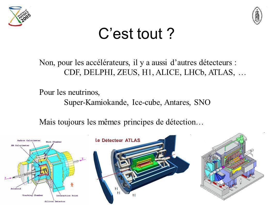C'est tout Non, pour les accélérateurs, il y a aussi d'autres détecteurs : CDF, DELPHI, ZEUS, H1, ALICE, LHCb, ATLAS, …