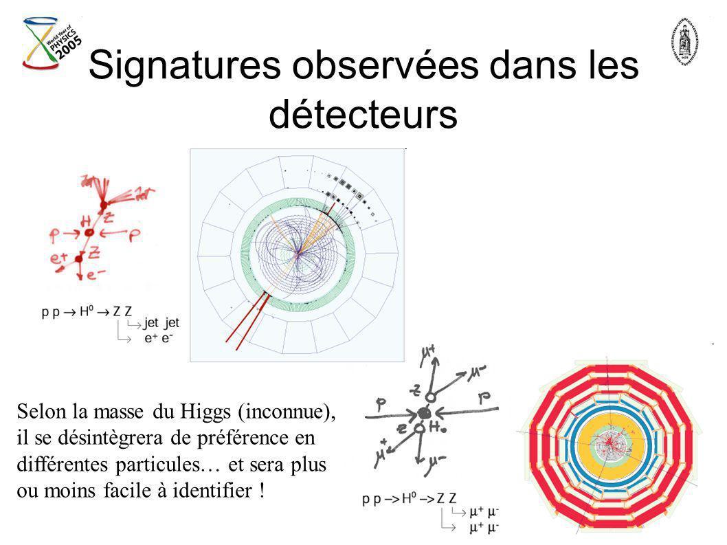 Signatures observées dans les détecteurs
