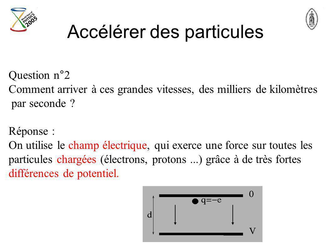 Accélérer des particules
