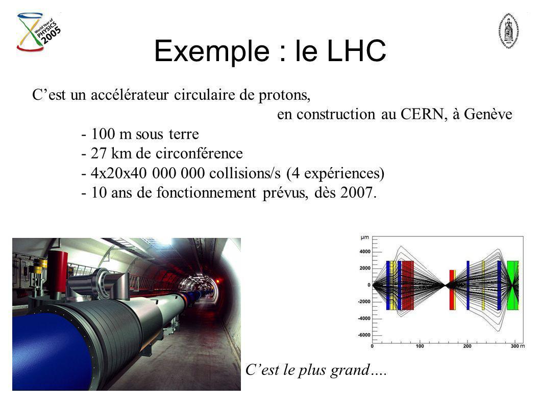 Exemple : le LHC C'est un accélérateur circulaire de protons,