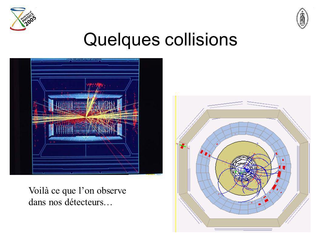 Quelques collisions Voilà ce que l'on observe dans nos détecteurs…