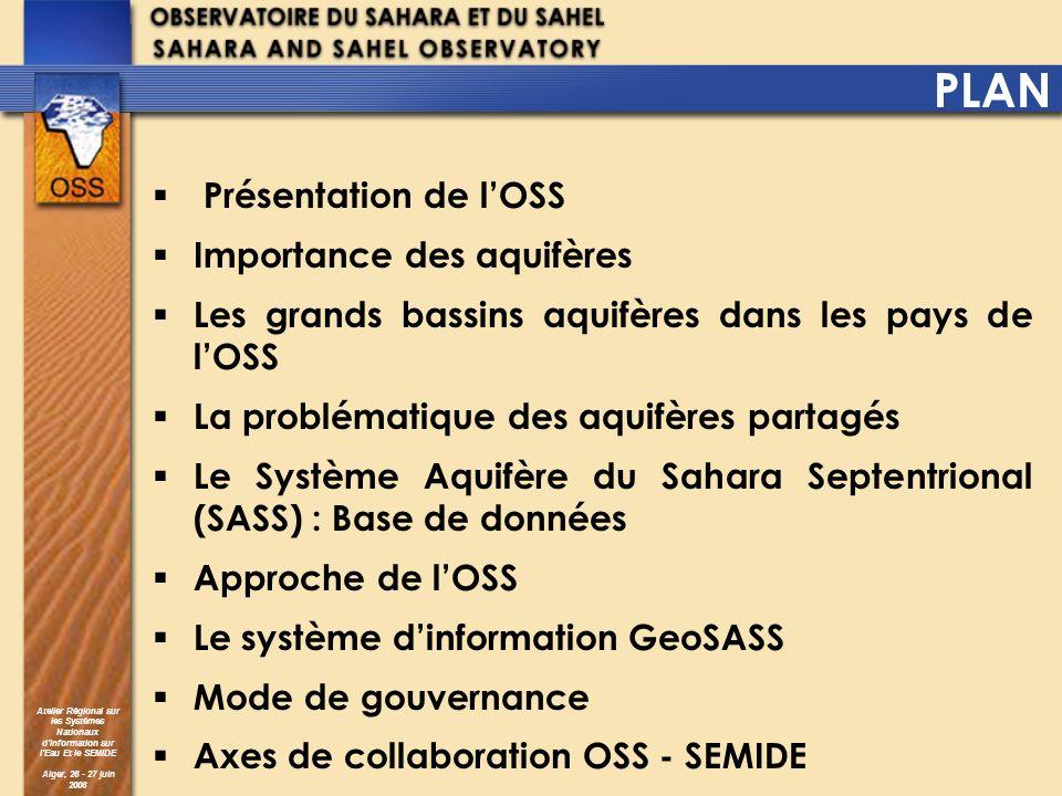 PLAN Présentation de l'OSS Importance des aquifères