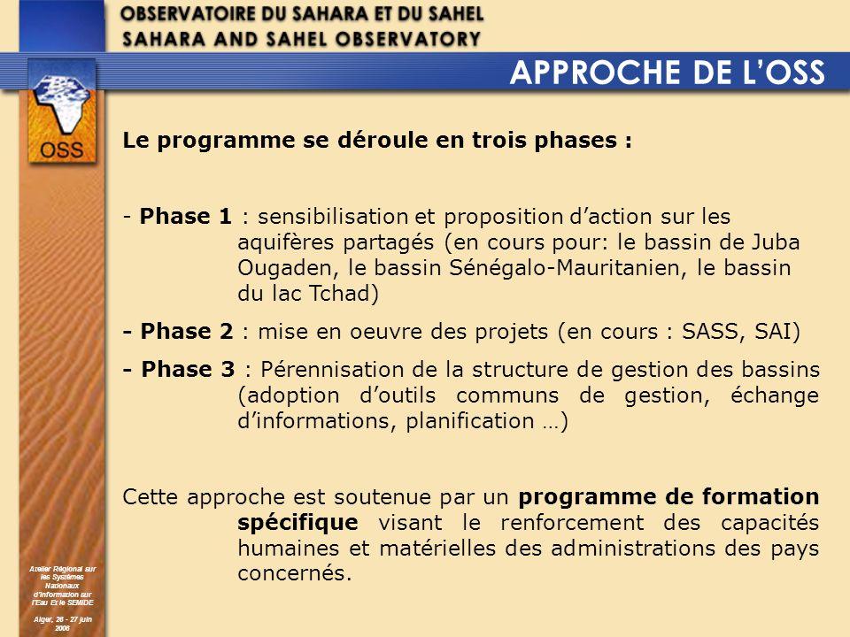 APPROCHE DE L'OSS Le programme se déroule en trois phases :