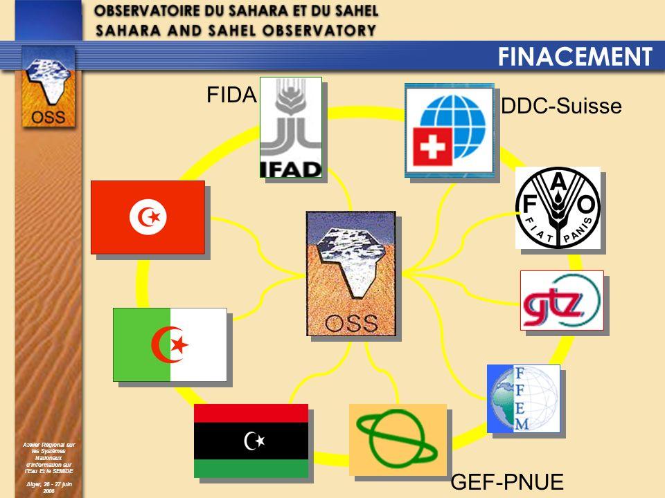 FINACEMENT FIDA DDC-Suisse GEF-PNUE