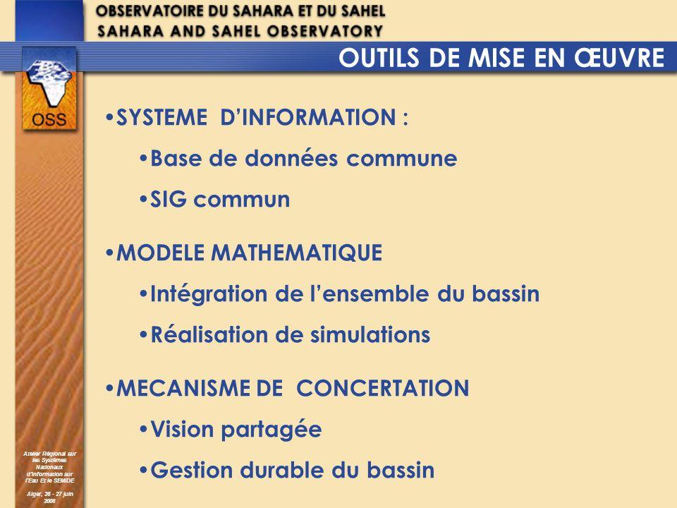 OUTILS DE MISE EN ŒUVRE SYSTEME D'INFORMATION :