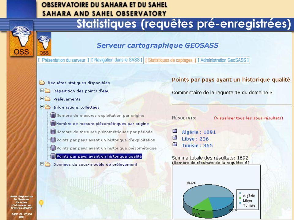 Statistiques (requêtes pré-enregistrées)