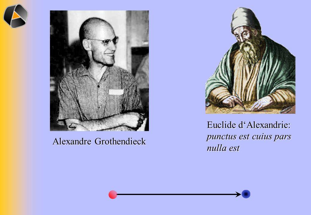 Euclide d'Alexandrie: