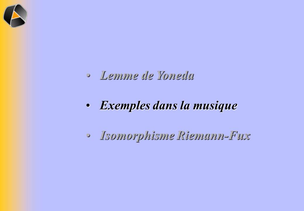 Lemme de Yoneda Exemples dans la musique Isomorphisme Riemann-Fux