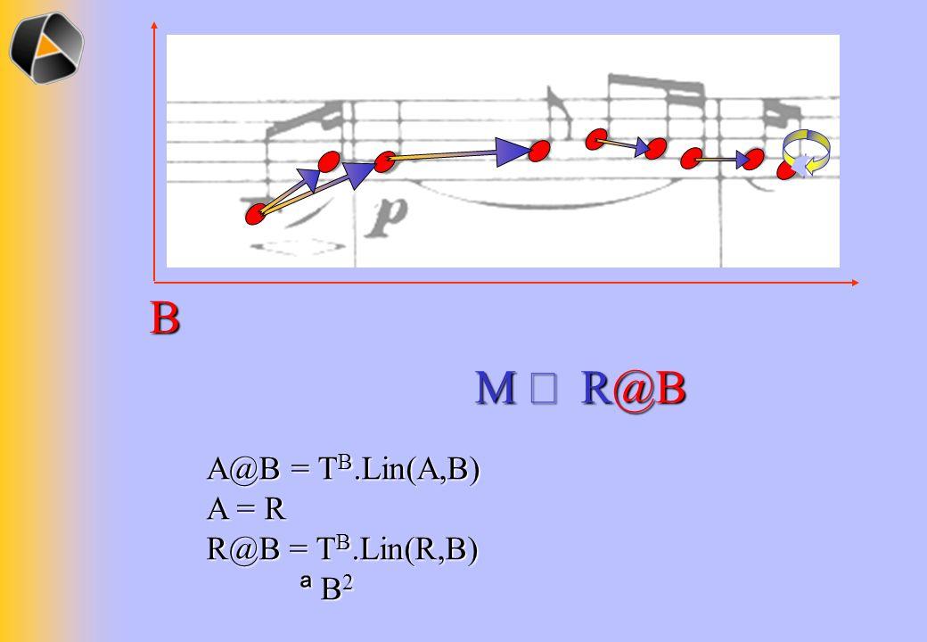 B M Í B M Í R@B A@B = TB.Lin(A,B) A = R R@B = TB.Lin(R,B) ª B2