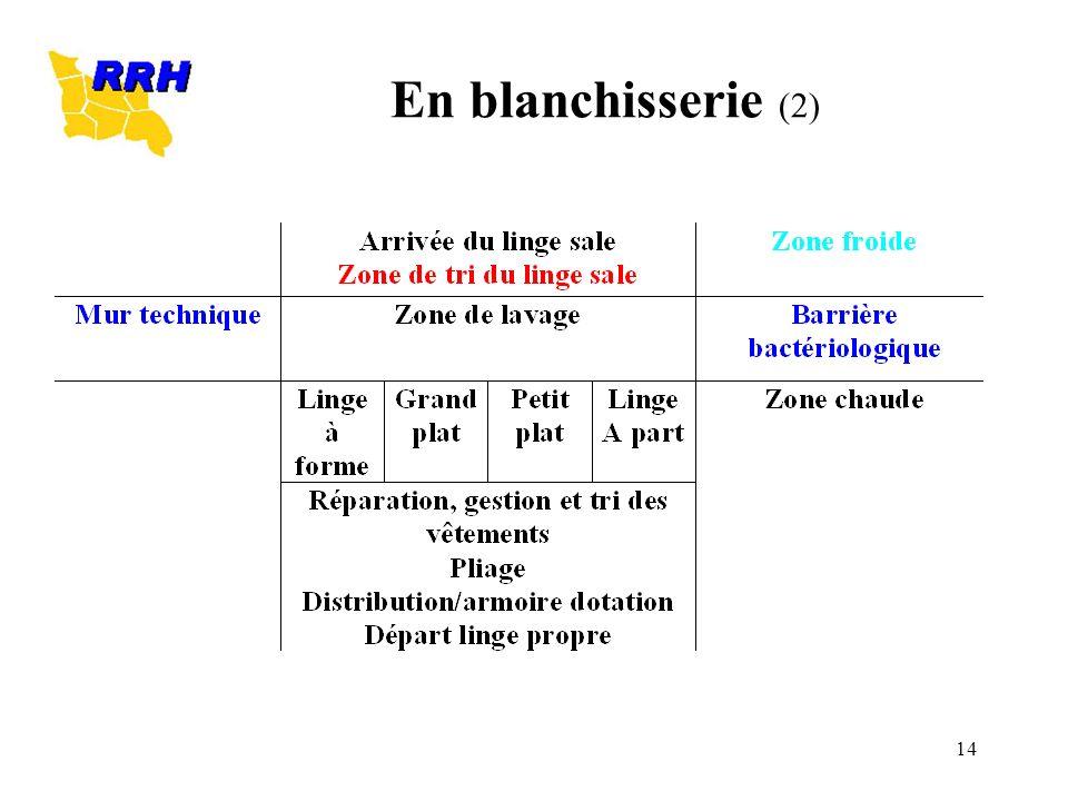 En blanchisserie (2)
