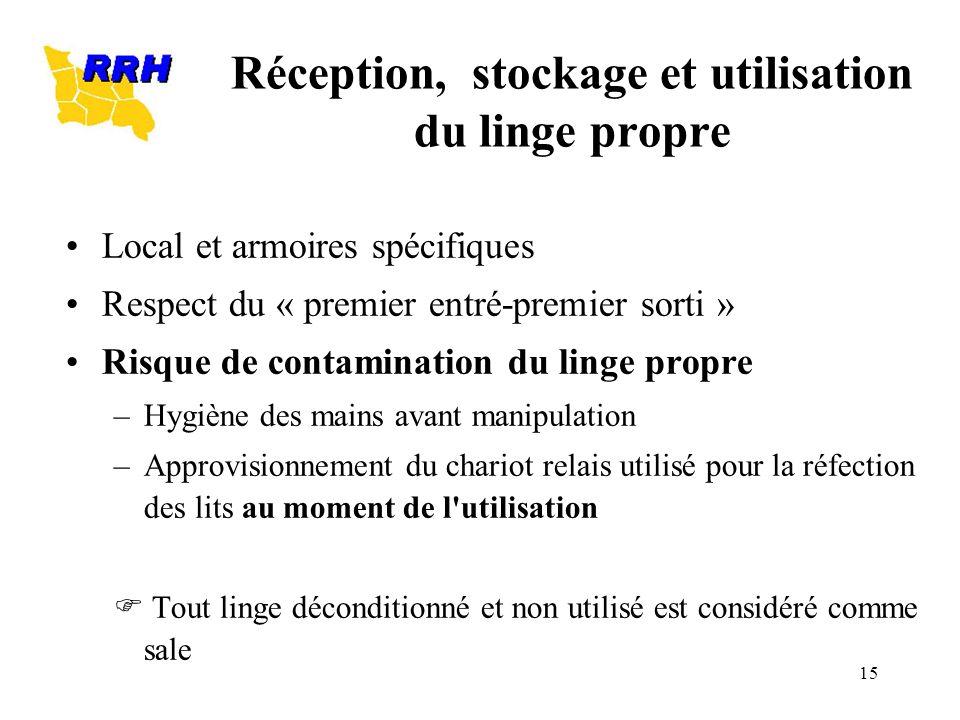 Réception, stockage et utilisation du linge propre