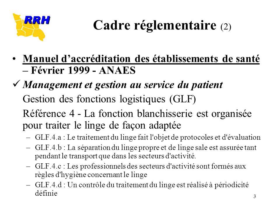 Cadre réglementaire (2)