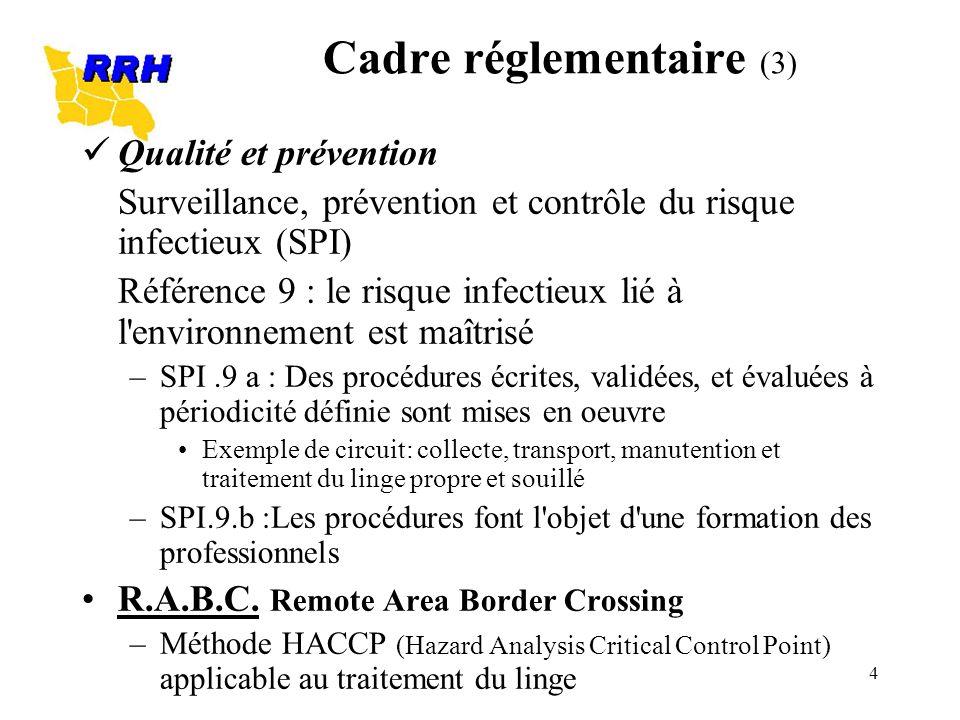 Cadre réglementaire (3)