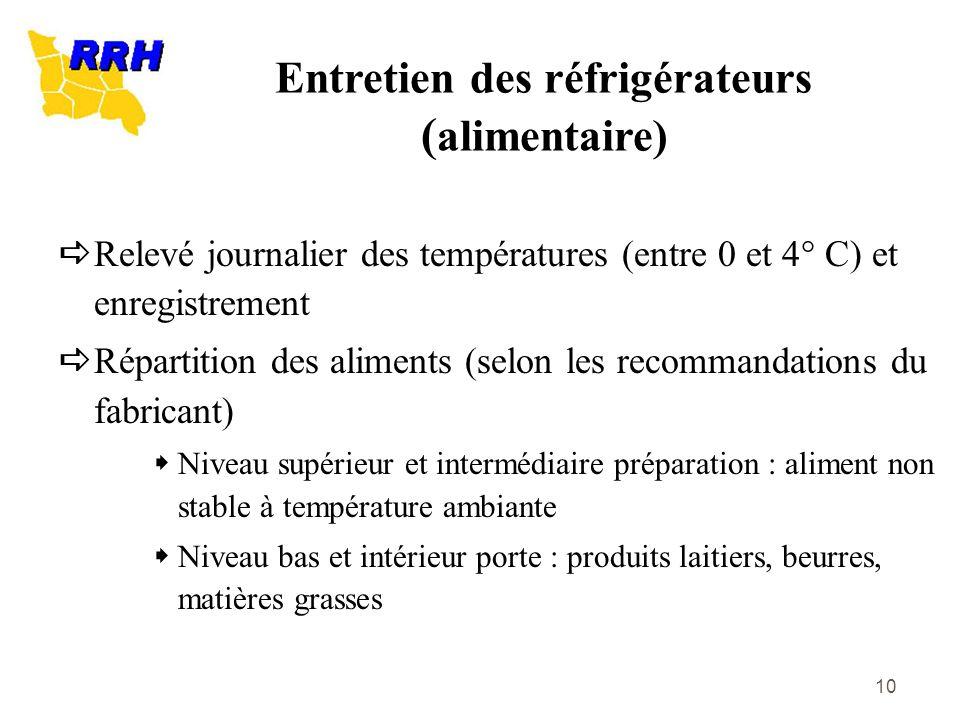 Entretien des réfrigérateurs (alimentaire)