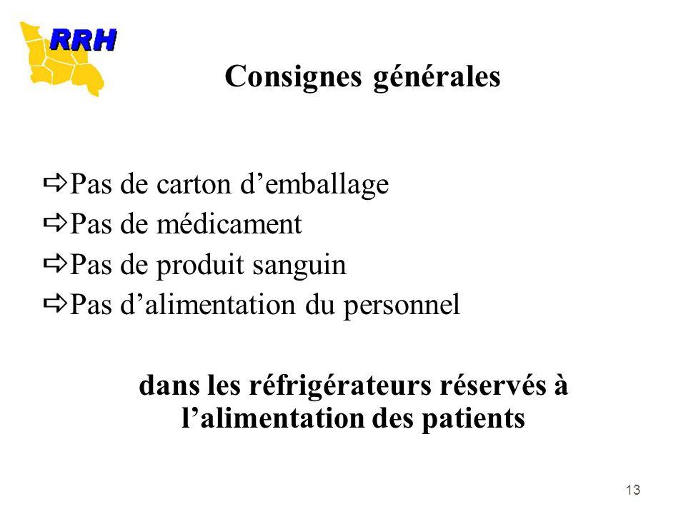 dans les réfrigérateurs réservés à l'alimentation des patients