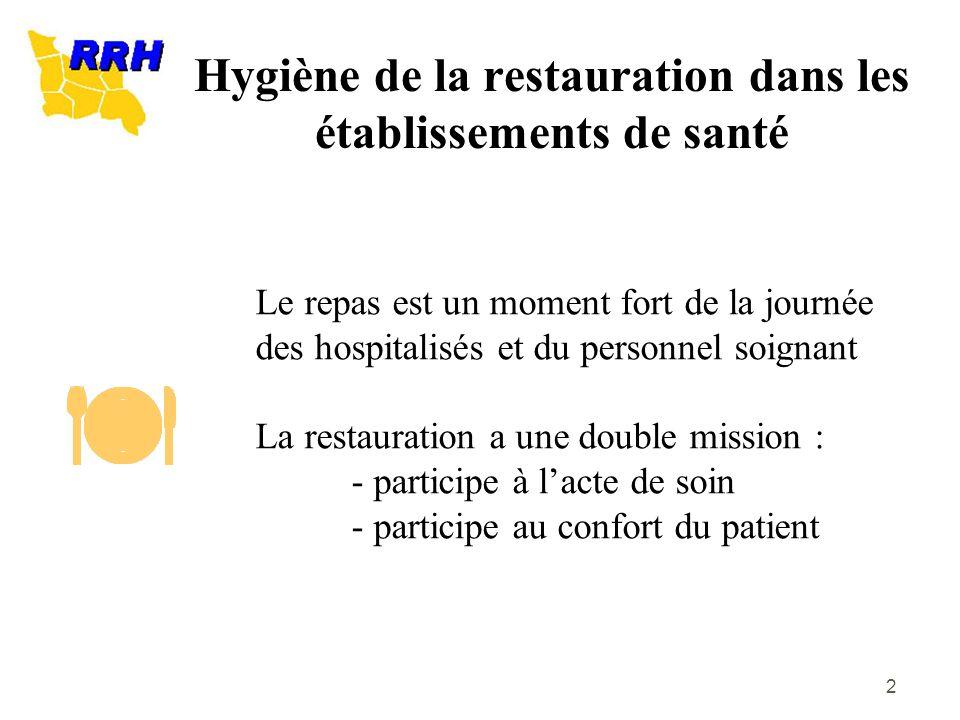 Hygiène de la restauration dans les établissements de santé