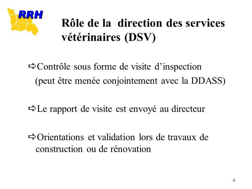 Rôle de la direction des services vétérinaires (DSV)