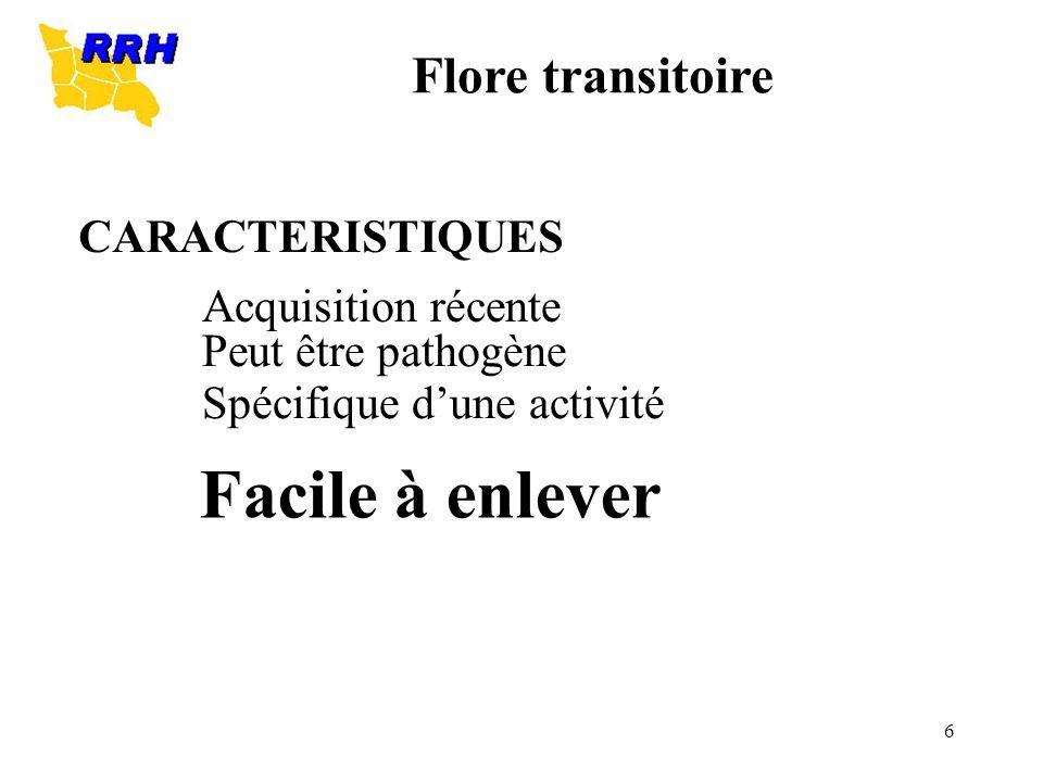 Facile à enlever Flore transitoire CARACTERISTIQUES